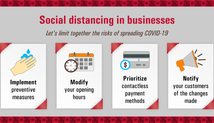 Presentation of advice on how to apply social distancing in a business.